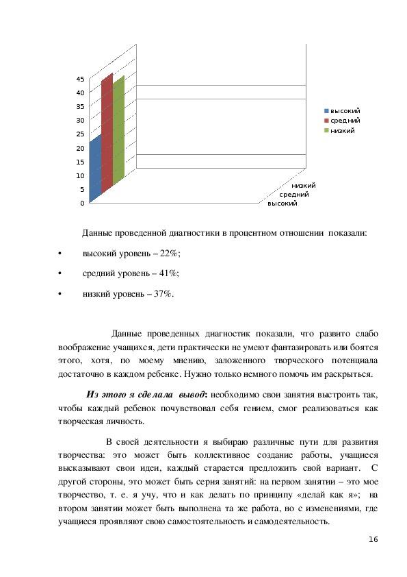 Доклад «Художественно-техническая деятельность как условие развития творческого мышления детей младшего школьного возраста»