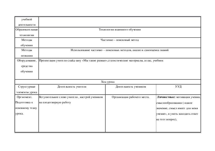 """Технологическая карта урока по географии """"Население России"""" (9 класс)"""