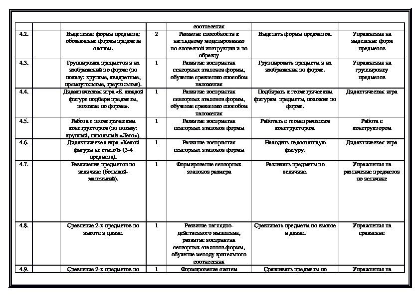 Коррекционно-развивающая программа учителя- дефектолога по развитию психомоторики для детей младшего школьного возраста