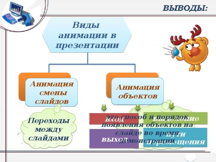 Урок информатики: «Анимация в презентации»