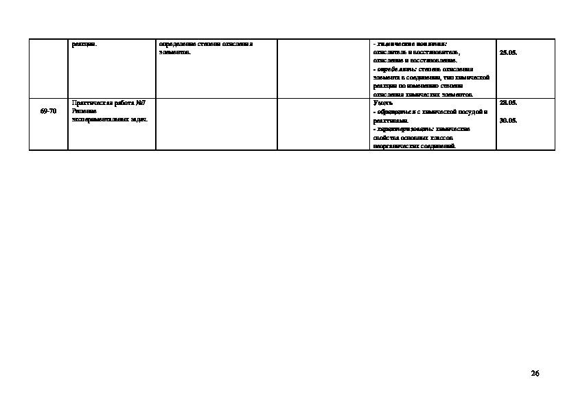 Рабочая программа по химии 8 класс (2 часа)