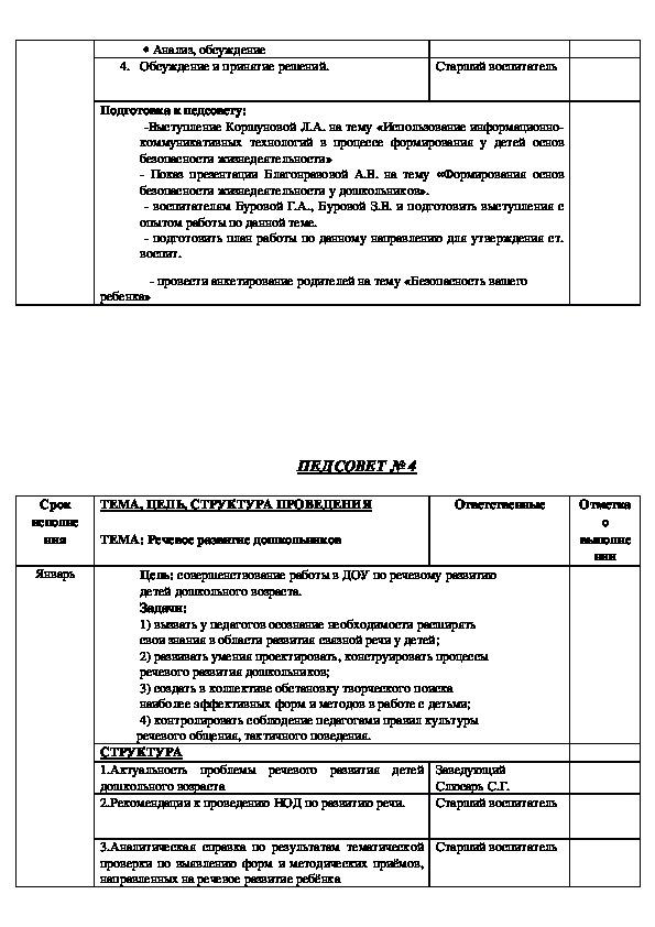 Годовой план работы Муниципального дошкольного образовательного учреждения детский сад № 37 комбинированного вида  Истринского муниципального района на 2018 – 2019 учебный год