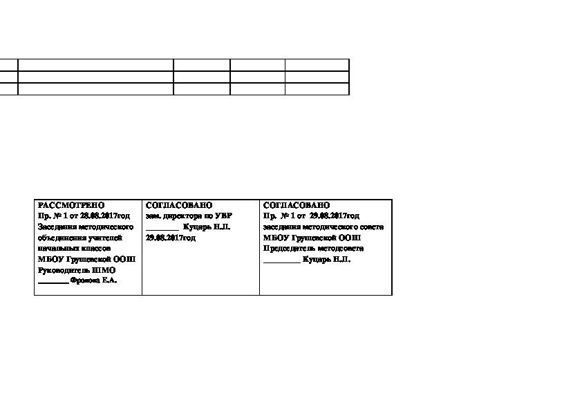 Рабочая программа по музыке 3 класс.