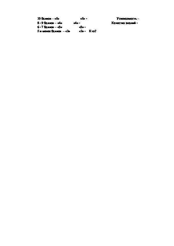 Контрольно-измерительные материалы для проведения промежуточной аттестации по предмету русский язык за курс 2 класса УМК «Школа России»
