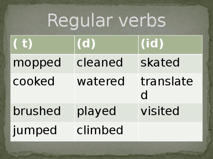 Презентация на тему We like English
