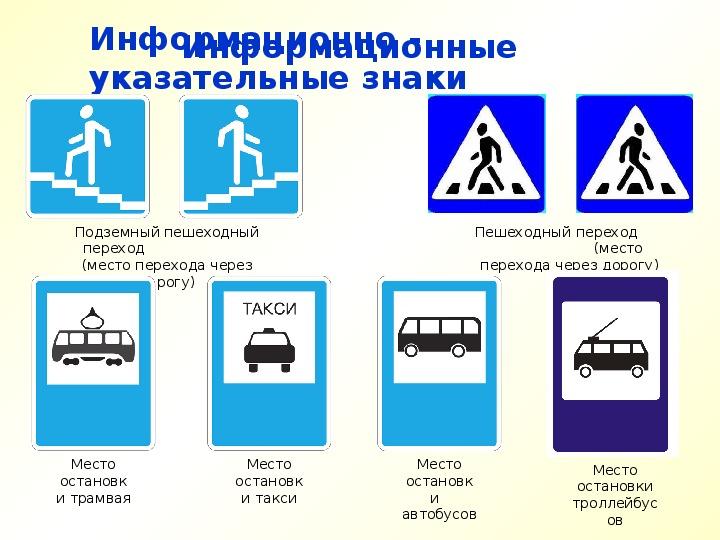 Картинки информационных знаков и их название