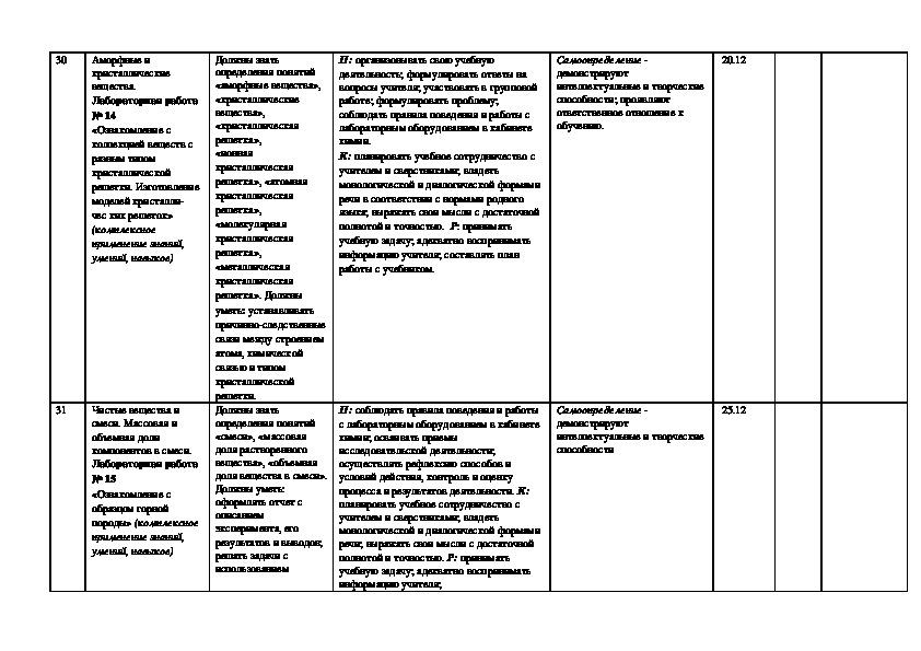 Календарно-тематическое планирование по химий 8 класс