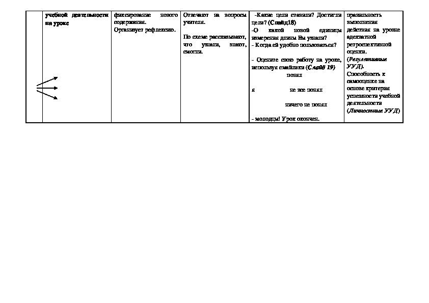 Технологическая карта учебного занятия для 1 класса  по математике