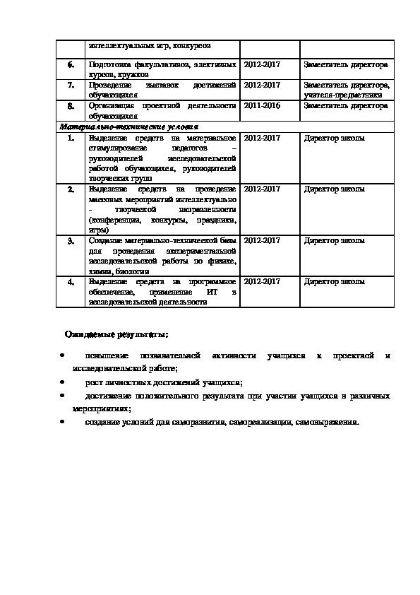 """Проект  Программы развития ОУ """"Я - исследователь"""""""