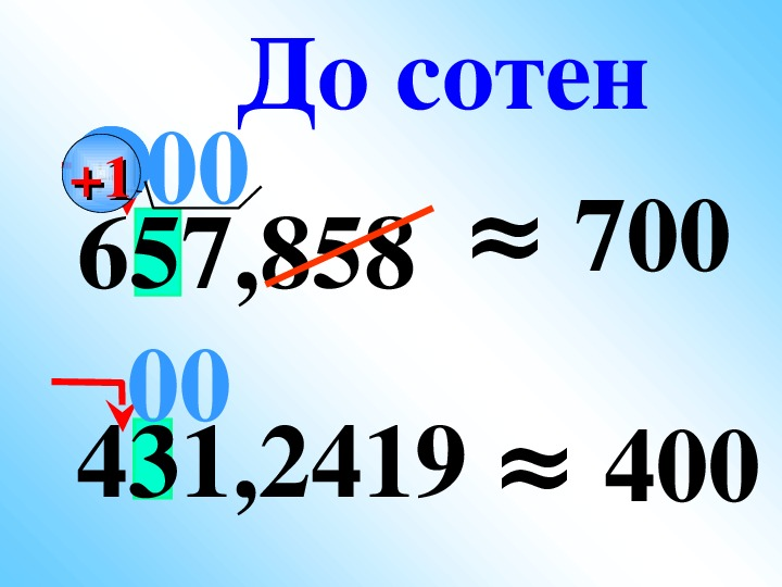 Округление десятичных дробей