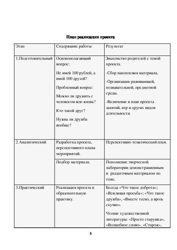 """Социальный проект """"Дружба-великая сила"""""""