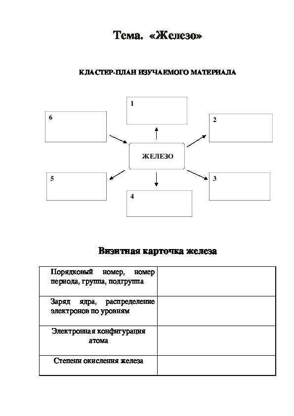 """Кластеры к уроку химии по теме """"Железо"""""""