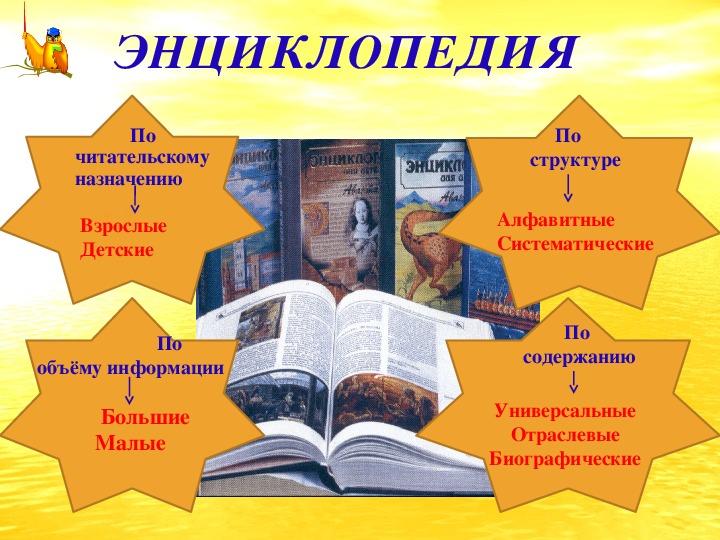"""Презентация и конспект Библиотечный урок """"Эти книги знают все """"( 3 класс)"""