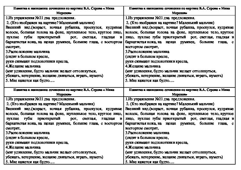 Памятка к сочинения по картине В.А. Серова « Мика Морозов»
