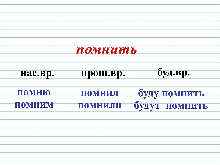 "Презентация по русскому языку по теме ""Время глагола"" 3 класс"