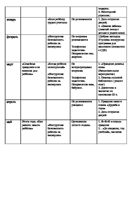 План работы с родителями на учебный год