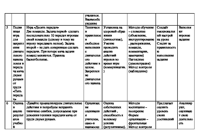 Технологическая карта открытого урока по физической культуре в 7 классе.