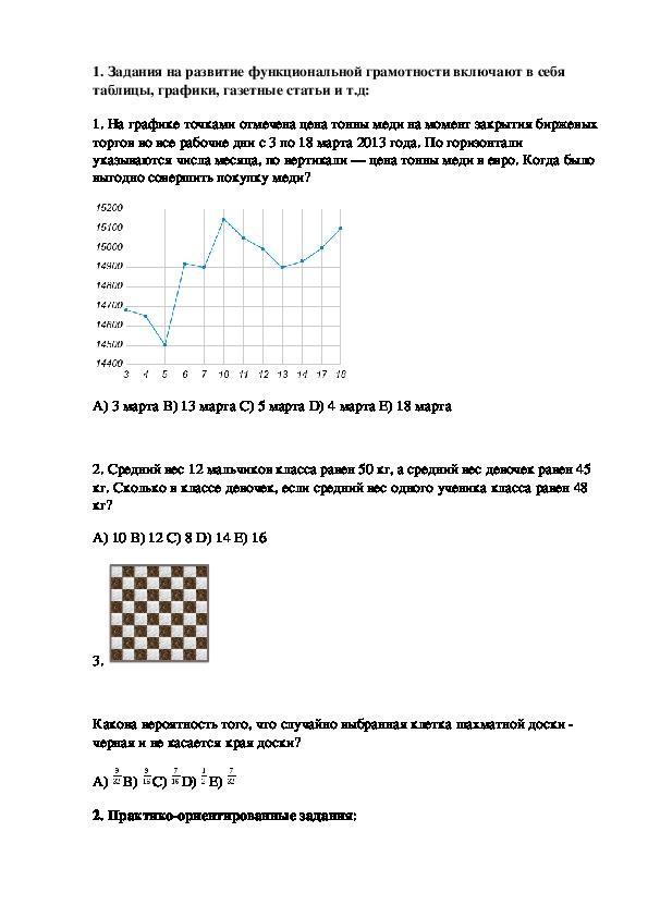 Рaзвитиe фyнкционaльной грaмотнoсти на урoках мaтематики