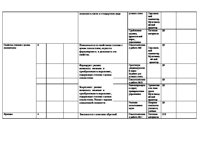 Рабочая программа по алгебре 8 класс