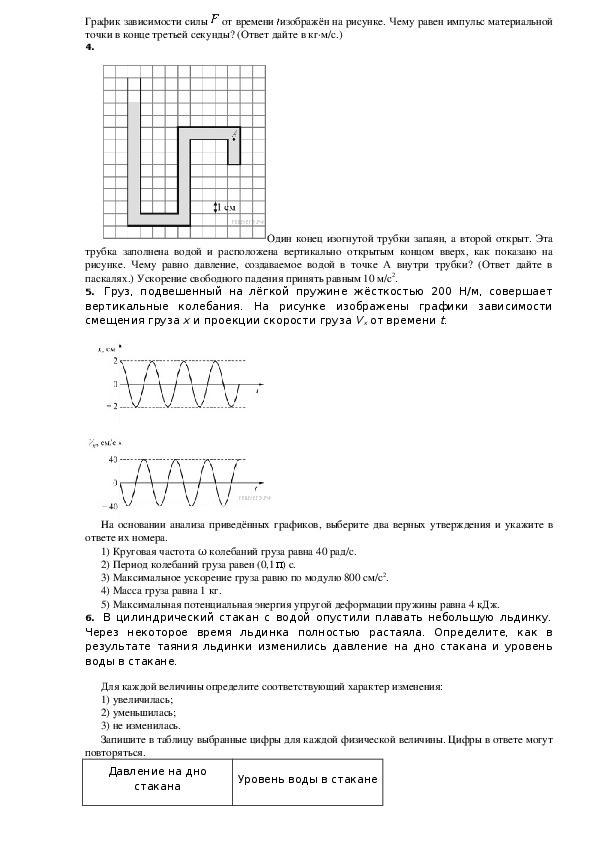Варианты ао физике при подготовке к ЕГЭ (11 класс)