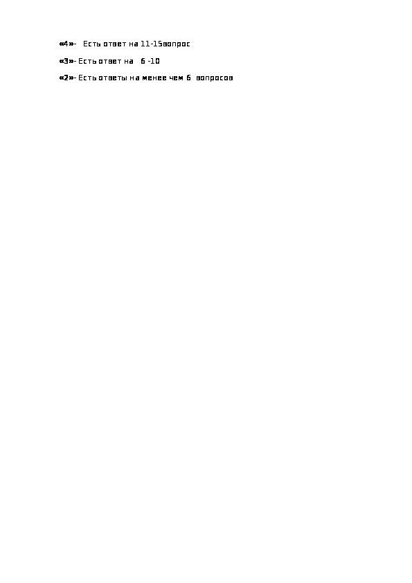 """Учебный материал к уроку по теме """" Образы скорби и печали"""" 6 класс"""