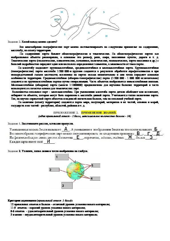 """Методическая разработка урока по географии """"Глобус и географическая карта"""", 5 класс (конспект урока и презентация)"""
