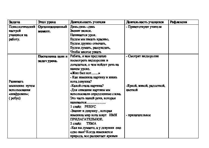 Конспект урока по русскому языку Имя прилагательное 2 класс