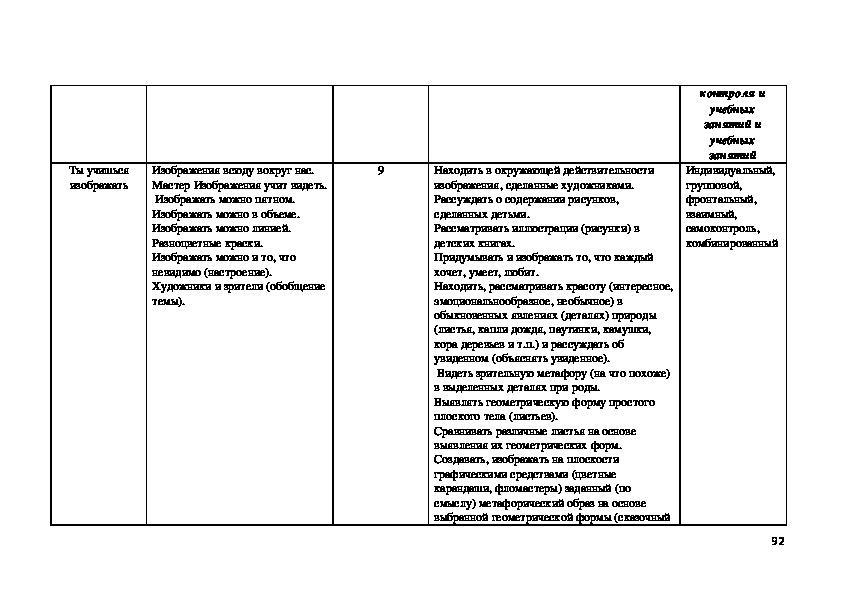 Календарно-тематическое планирование по предмету технология 1