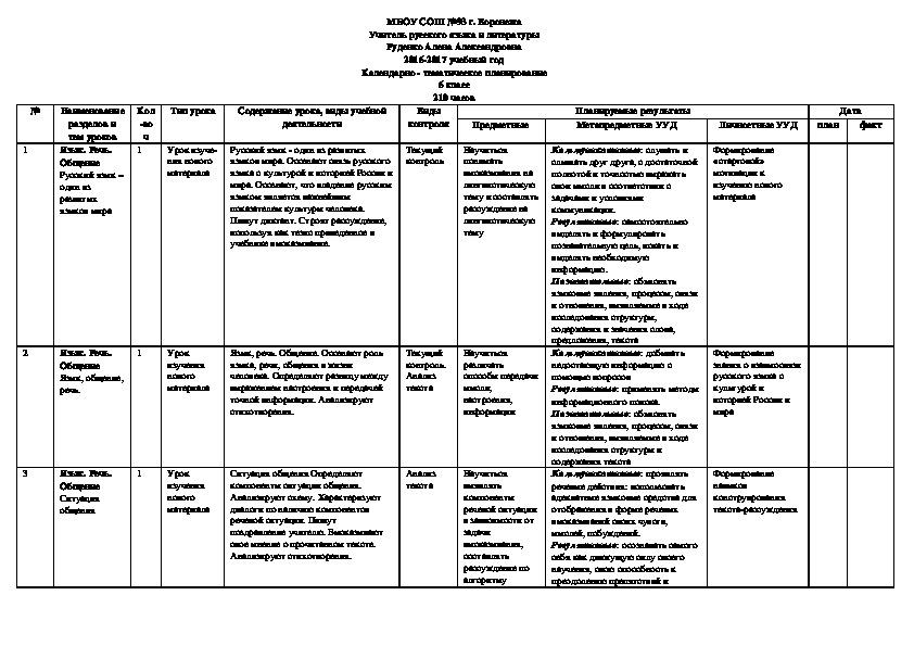 Рабочая программа по русскому языку (6 класс)