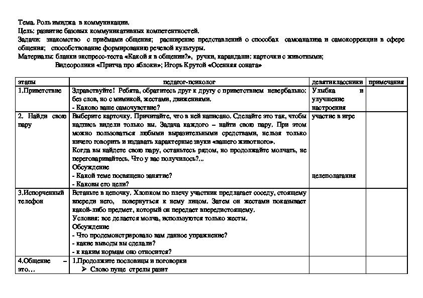 """Конспект  занятия по имиджелогии    на тему """" Роль имиджа  в коммуникации"""" (9 класс)"""