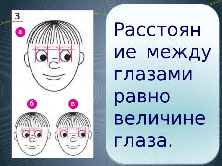 Изобразительное искусство  в 3 классе. Люди и их лица.