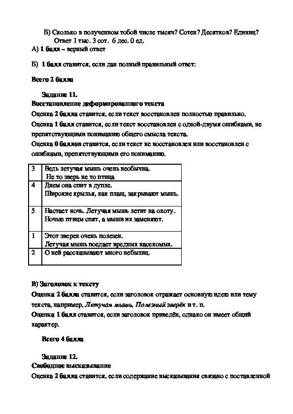 Комплексная диагностика для 4  класса