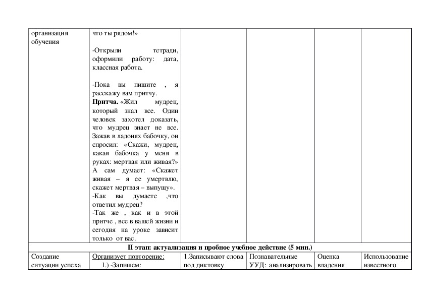 ТЕХНОЛОГИЧЕСКАЯ КАРТА УРОКА РУССКОГО ЯЗЫКА ПО ТЕМЕ  «ПРИТЯЖАТЕЛЬНЫЕ МЕСТОИМЕНИЯ»  6 КЛАСС