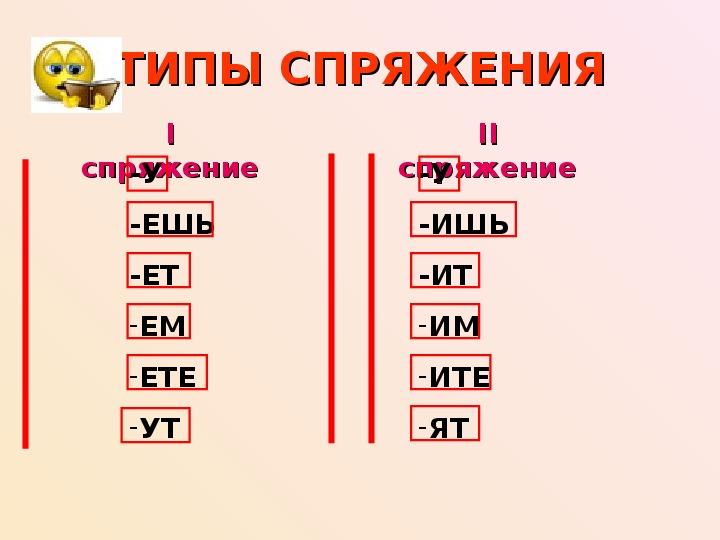 Урок по русскому языку в 4 классе по теме: «Спряжение глагола»