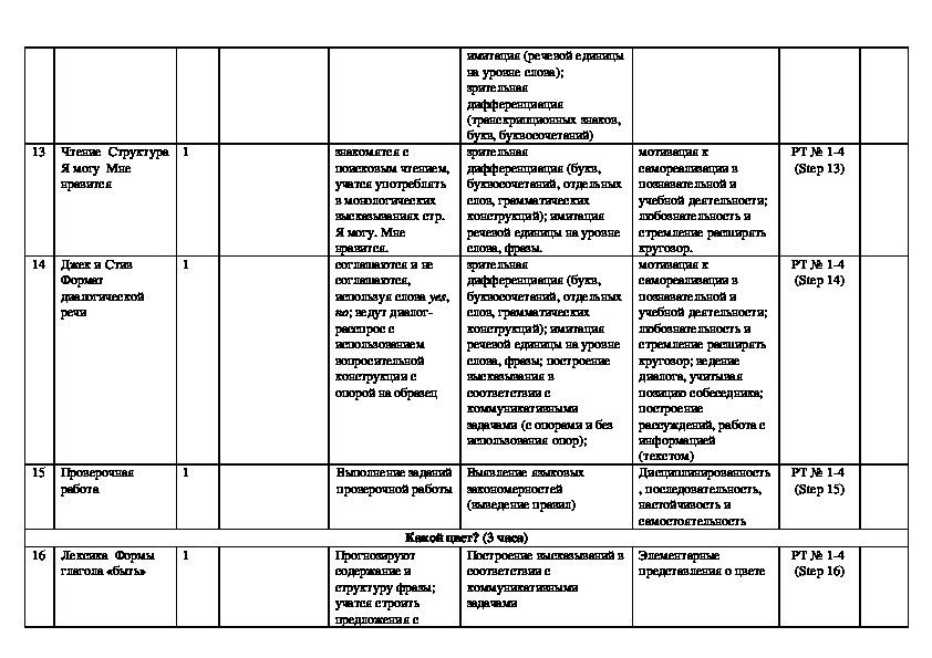 Календарно-тематическое планирование для 3 класса