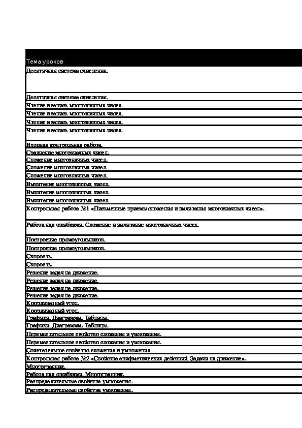 """Календарно-тематическое планирование по  все предметам 4 класс """"Начальная школа 21 века"""" в формате excel"""