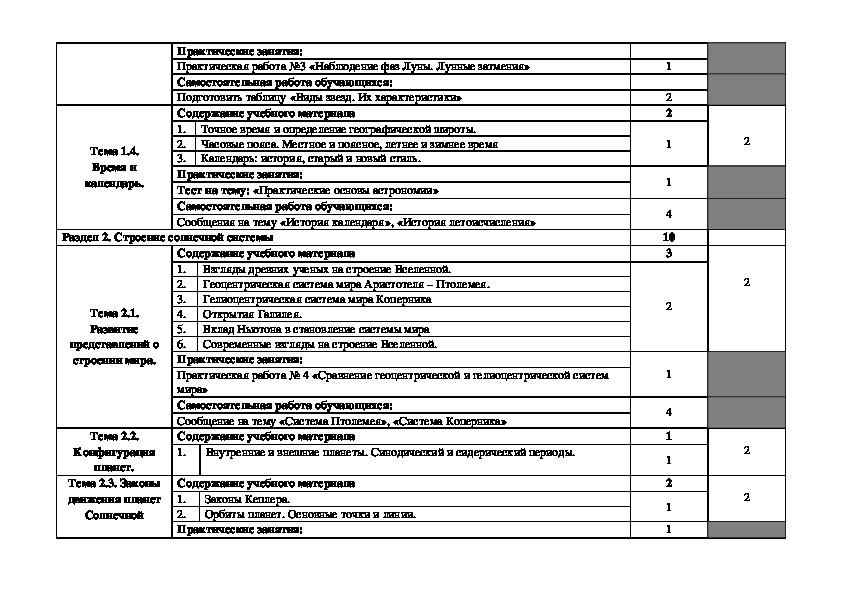 "Рабочая программа ""Астрономия"""