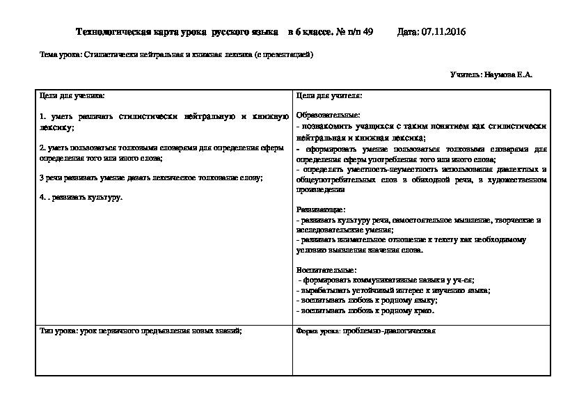 Конспекты по русскому языку 5 класс