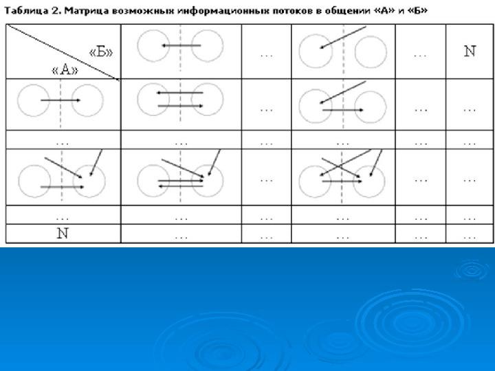 Презентация по внеурочной деятельности - Тропинки к самому себе. Тема урока: Культура общения (4 класс).