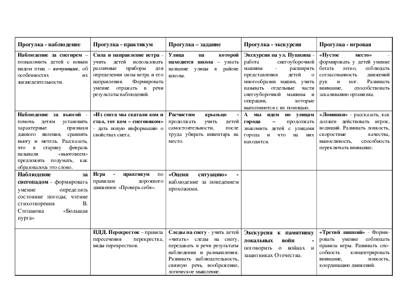 Тематический план прогулок с детьми в ГПД.