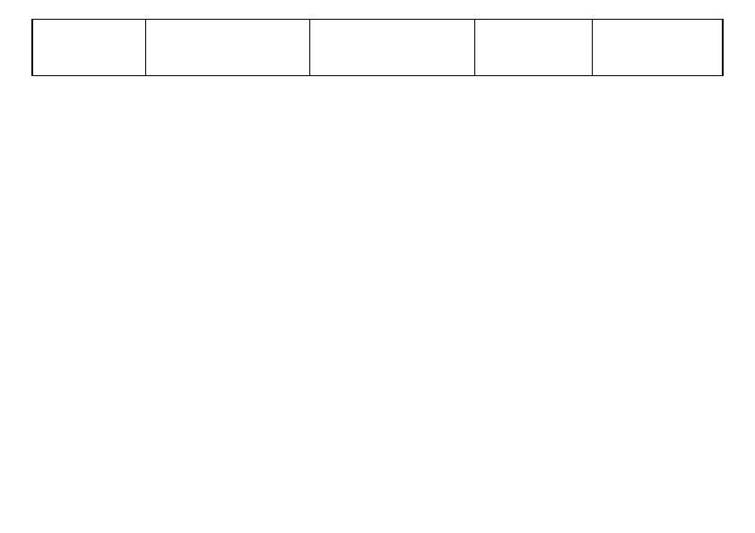 """Урок первичного усвоения новых знаний, русский язык  3 класс """"Школа России"""" «Общее понятие о склонении имен существительных»"""