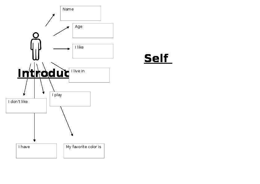 Методическая разработка: Self Introductions