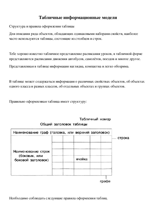 Табличные и графические модели 11 класс практическая работа людмила ющенко