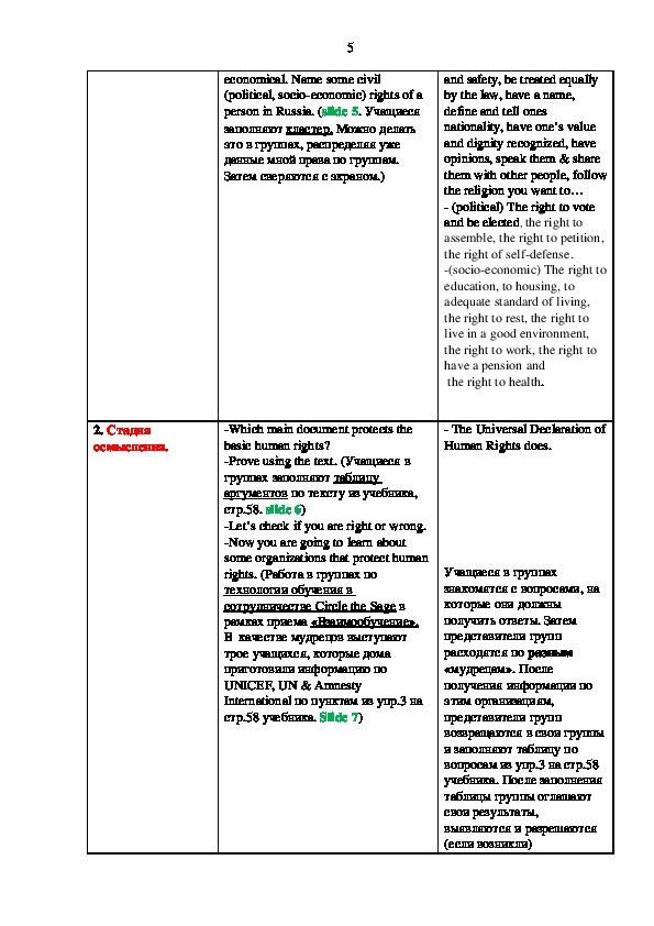 """Методическая разработка урока английского языка в 11 классе по теме """"It's my Right"""""""