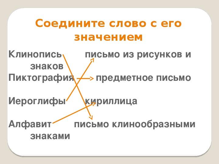 внутри предметное письмо это знаковые предметы презентация русских красивая женская