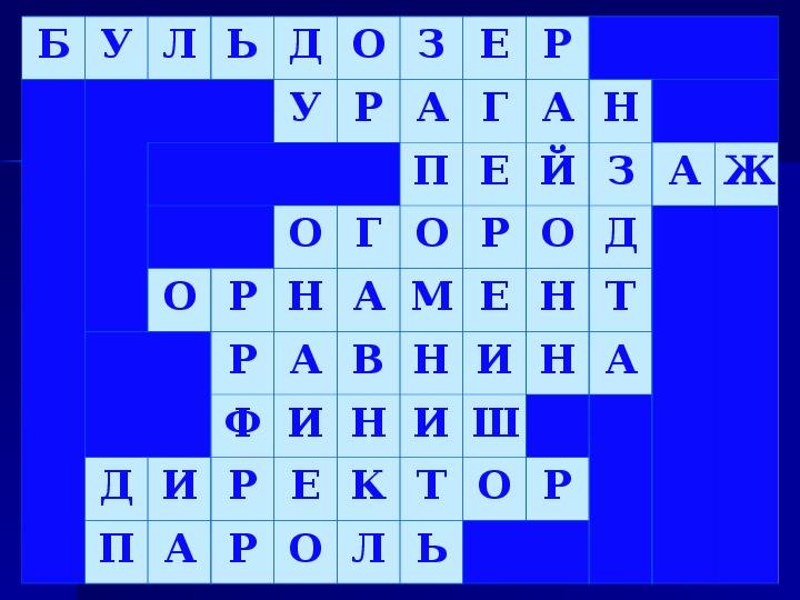 """Презентация  по русскому языку на тему """"Фразеологизмы"""" (4 класс)."""
