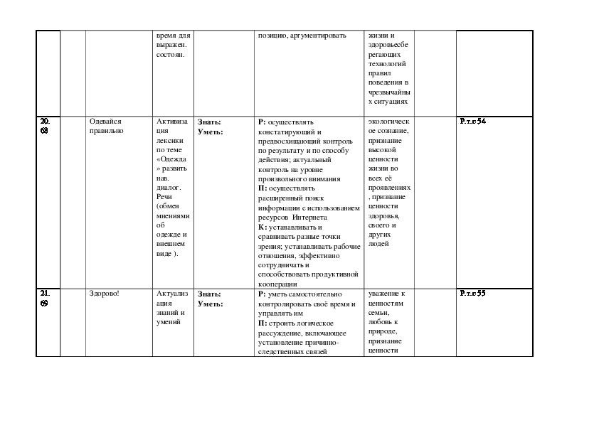 """Каледарно-тематическое планирование по УМК """" Английский в фокусе"""" ( 5 класс )"""