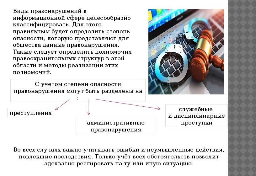 Правонарушения в информационной сфере