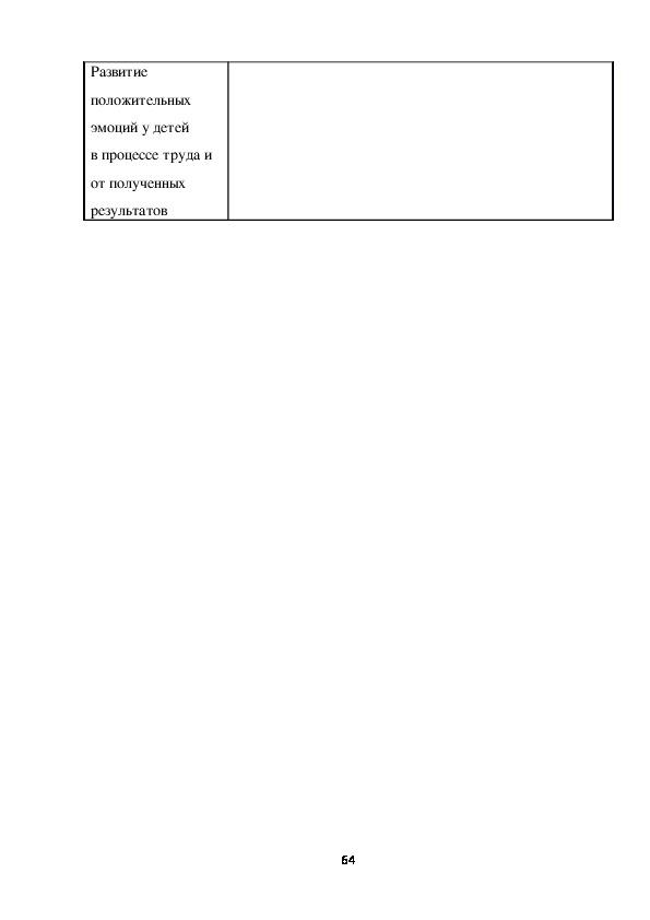 """""""Организация работы заместителя заведующего  по образовательной деятельности по оптимизации работы  трудового воспитания дошкольников"""""""