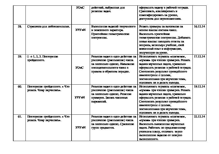 """Планирование по математике - 1 класс """"Школа России"""""""